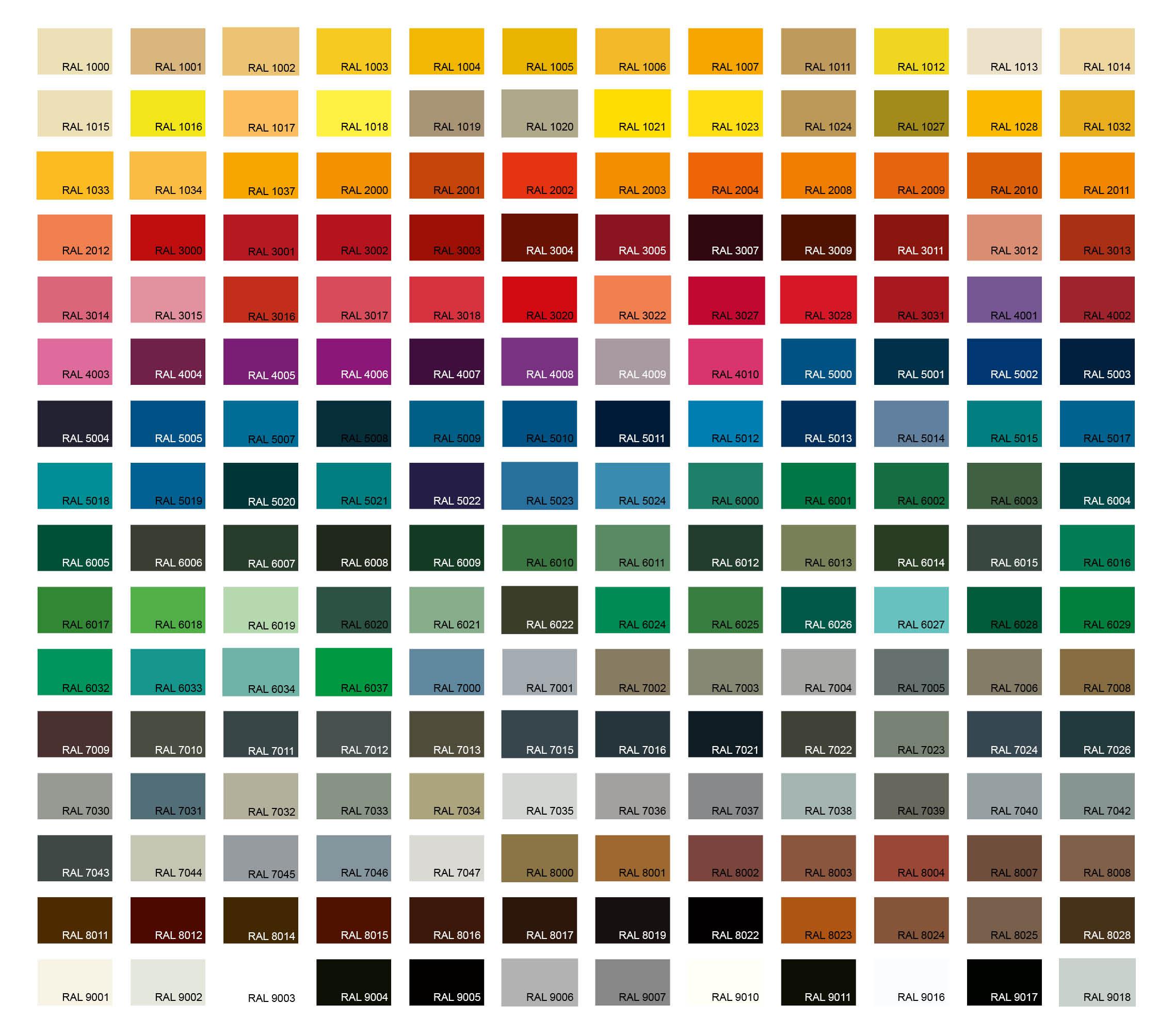 Farvekort for mulige farver på døre